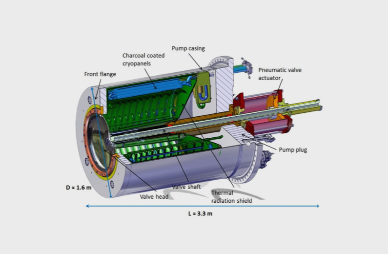 ITER Big Cold trap project